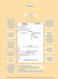 Hướng dẫn làm tờ khai đăng ký nhãn hiệu