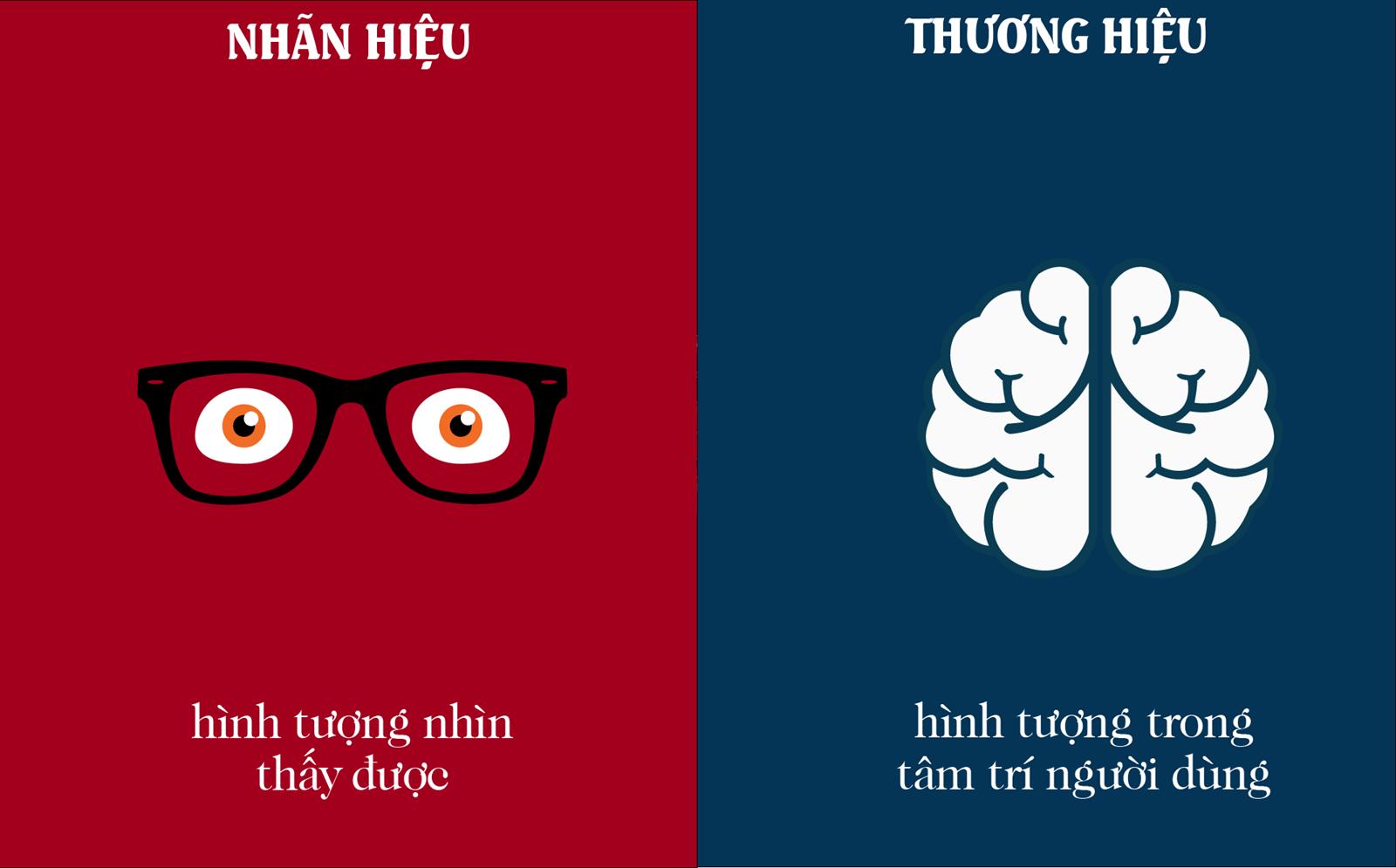 Hinh Tuong Ve Hang Hoa Trong Tam Tri Nguoi Tieu Dung