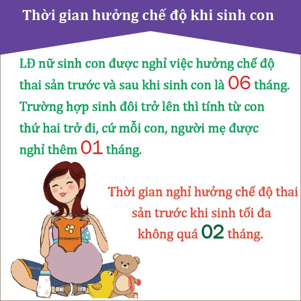Thoi Gian Huong Che Do Khi Sinh Con