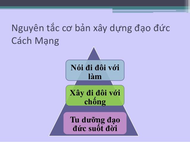 3 Nguyen Tac Xay Dung Dao Duc Moi