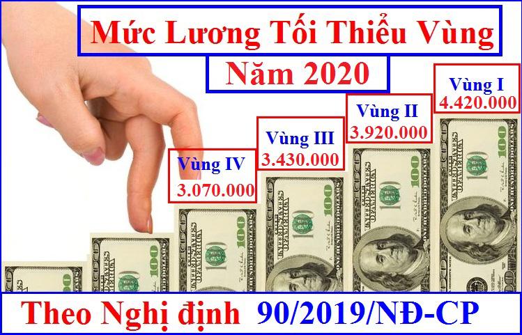 Luong Toi Thieu Vung 2020