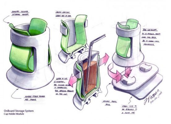 General Information Of Industrial Design In Cambodia